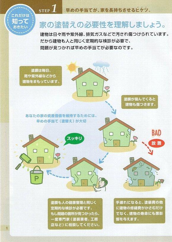 家の塗替え1.JPG