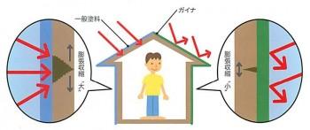 gaina_taikyu_1.jpg